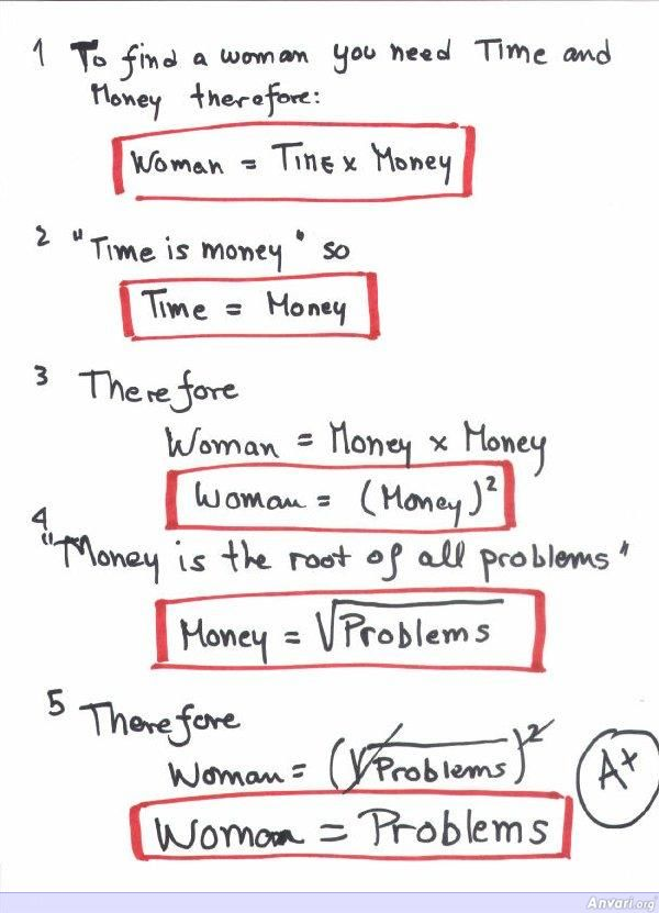 Proof that Women are Problems - Proof that Women are Problems
