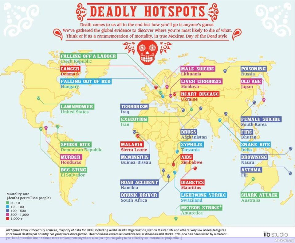 Deadly Hotspots - Misc