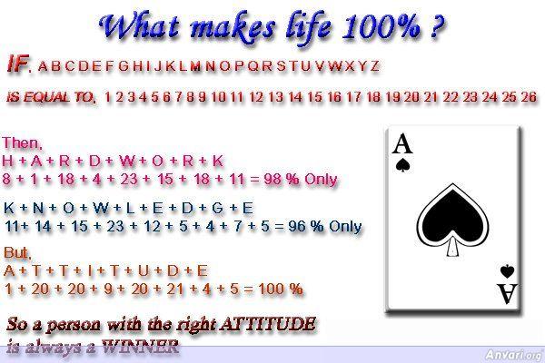 Attitude - Attitude